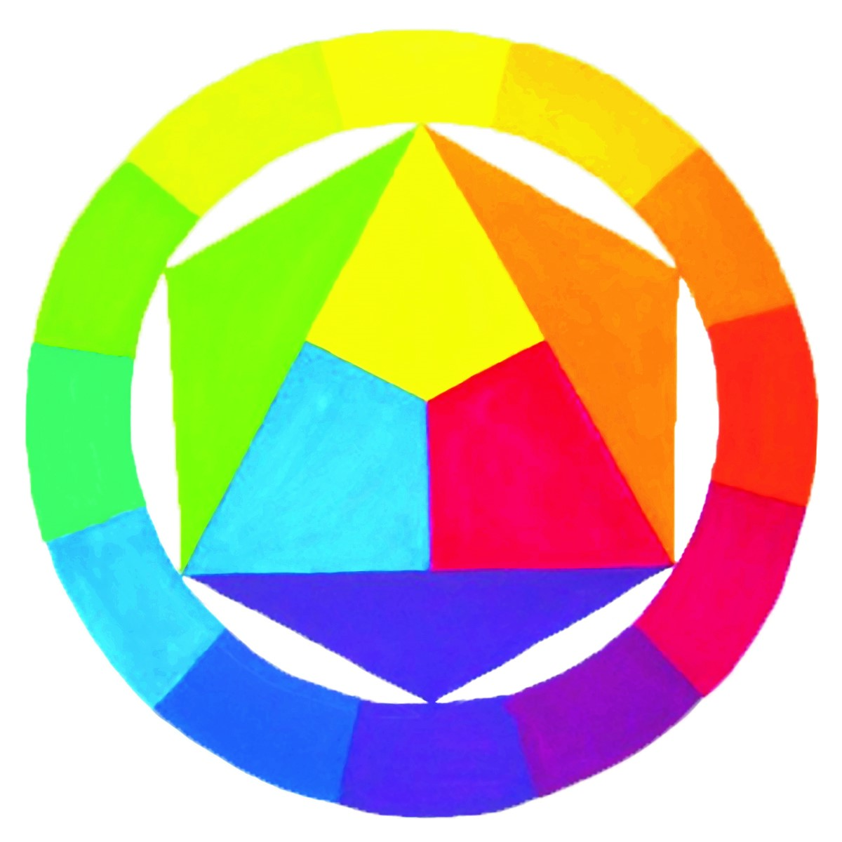 Class Image Introduction to Color Theory